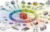 Ngành Logistics và quản lý chuỗi cung ứng là gì? học gì? ra trường làm gì?